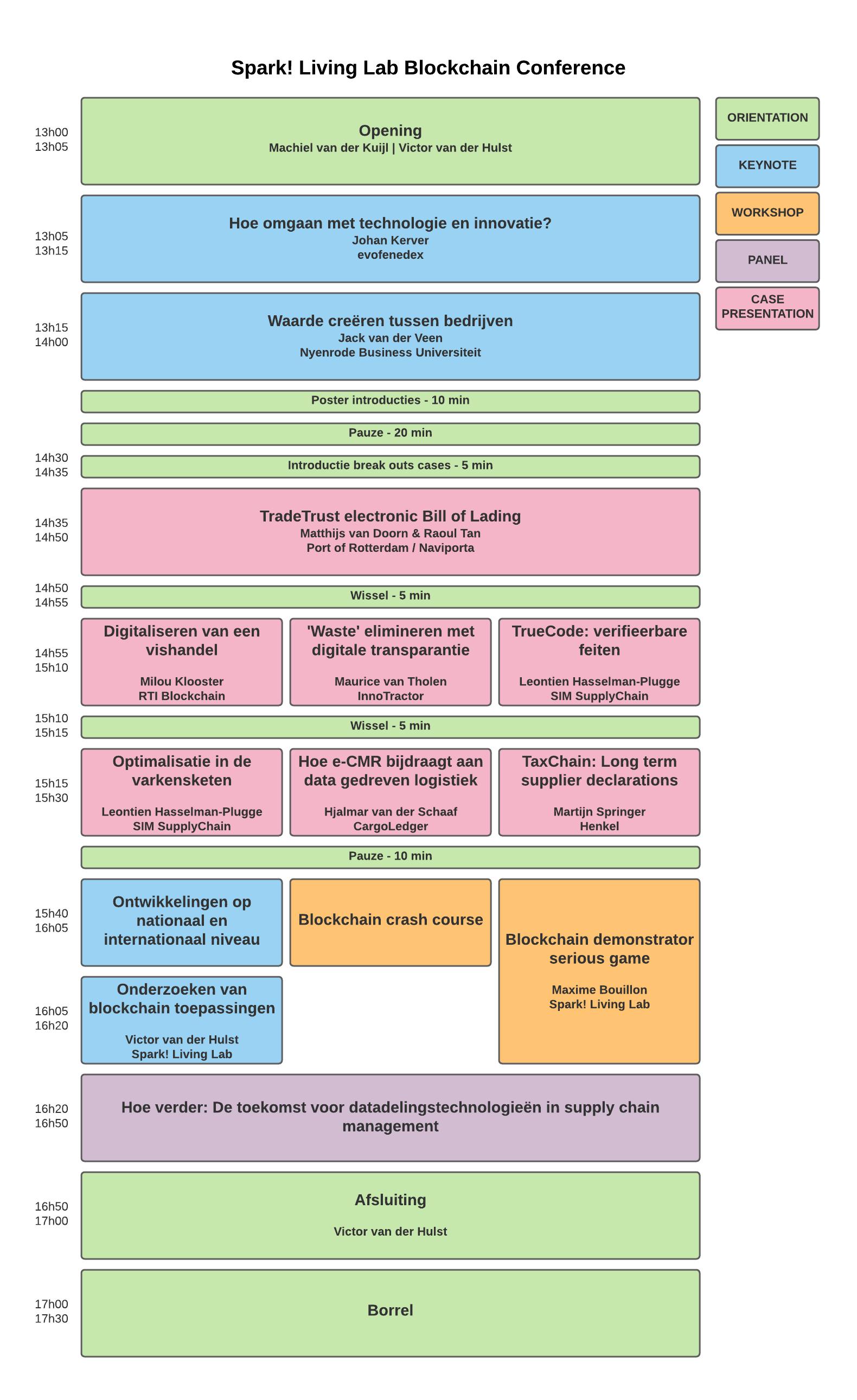 Agenda event(5)